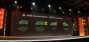 AWS Snowmobile truck